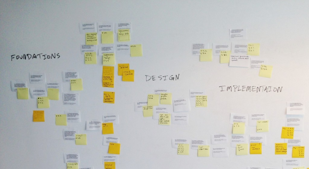A prototype version of the Education Innovation Fellowship skill map made from Post-Its